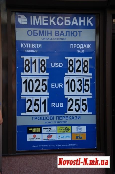 Продажа валюты в банках краснодара на сегодня